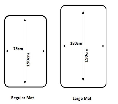 "Image shows a diagram explaining the dimensions of sizes of changing mat. Text reads: ""Regular Mat 75cm width 150cm length. Large mat 150cm width 180cm length."""