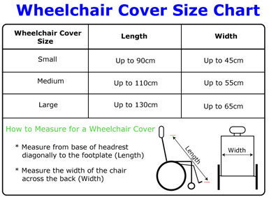 "Image is a chart showing the sizes of the Seenin wheelchair covers and how to measure to purchase the correct size. Text reads: ""Wheelchair cover size chart. Wheelchair covers size - small length up to 90cm, width up to 45cm. Medium, length up to 110cm, with up to 55cm. Large, length up to 130 cm, width up to 65cm. How to measure for a wheelchair cover: Measure from base of headrest diagonally to the footplate (length) then measure the width of the chair across the back (width)."""
